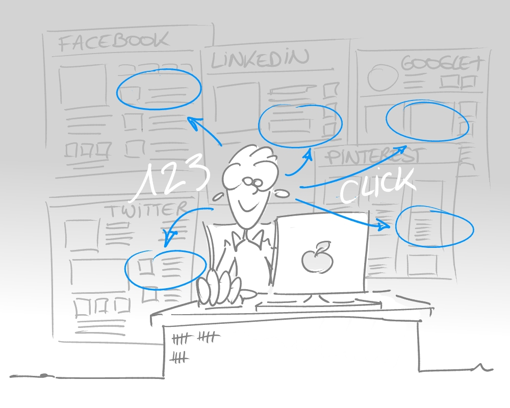 3 gemakkelijk delen social media
