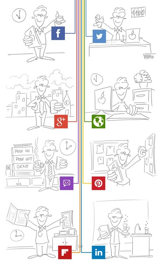 bloggen-cartoon-onder-520
